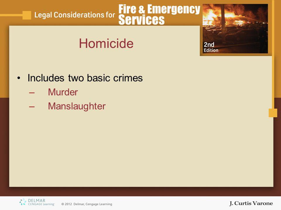 Homicide Includes two basic crimes –Murder –Manslaughter