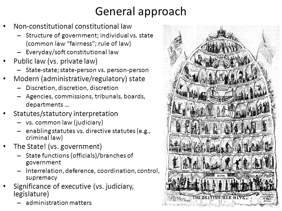 General approach Non-constitutional constitutional law – Structure of government; individual vs. state (common law fairness; rule of law) – Everyday/s