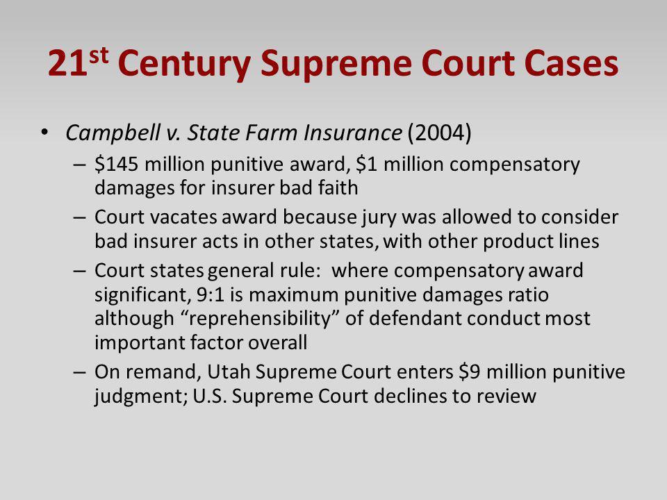 21 st Century Supreme Court Cases Campbell v. State Farm Insurance (2004) – $145 million punitive award, $1 million compensatory damages for insurer b