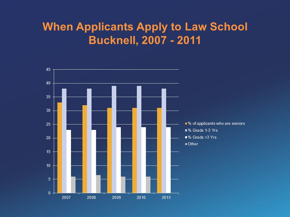 Going Back to Law School Is Law School Right for You? Goals