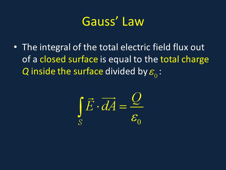 Gauss Law The integral of the total electric field flux out of a closed surface is equal to the total charge Q inside the surface divided by :