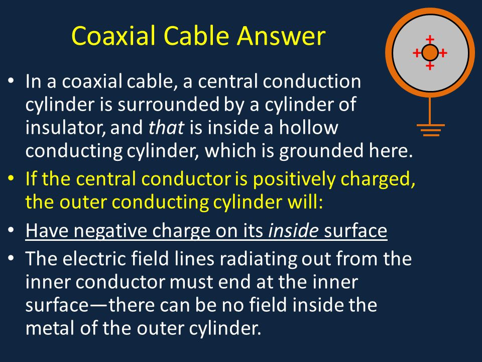 Coaxial Cable Answer In a coaxial cable, a central conduction cylinder is surrounded by a cylinder of insulator, and that is inside a hollow conducting cylinder, which is grounded here.