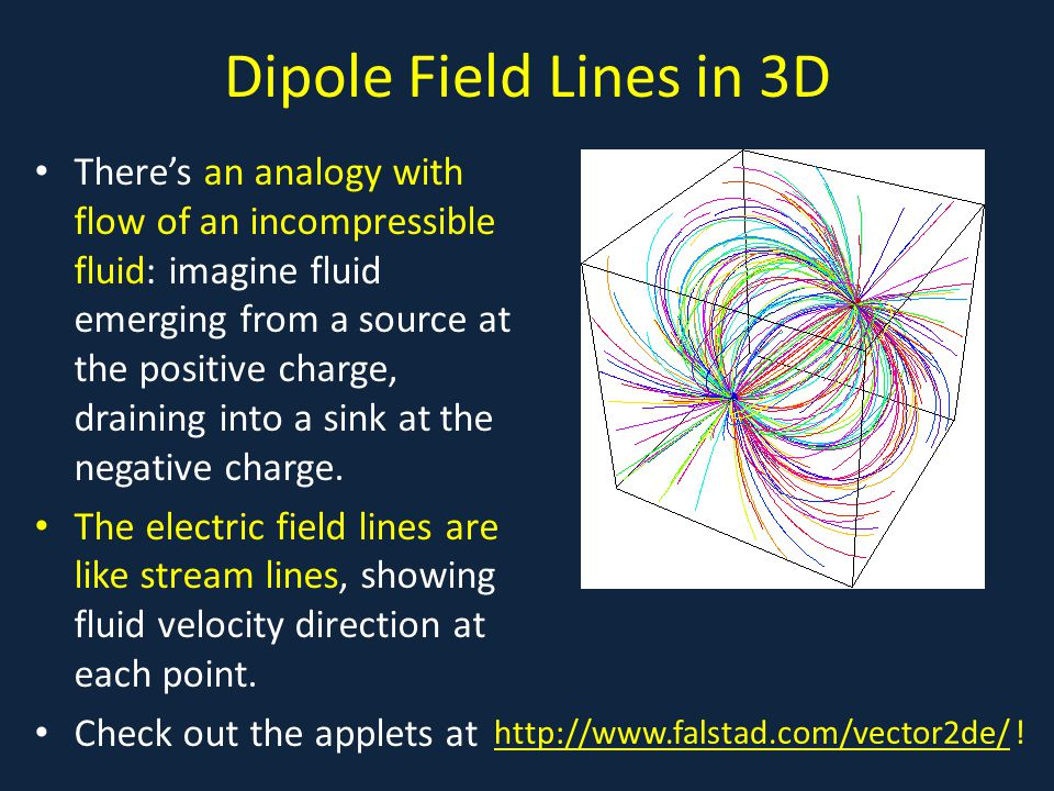 Dipole Field Lines in 3D Theres an analogy with flow of an incompressible fluid: imagine fluid emerging from a source at the positive charge, draining into a sink at the negative charge.
