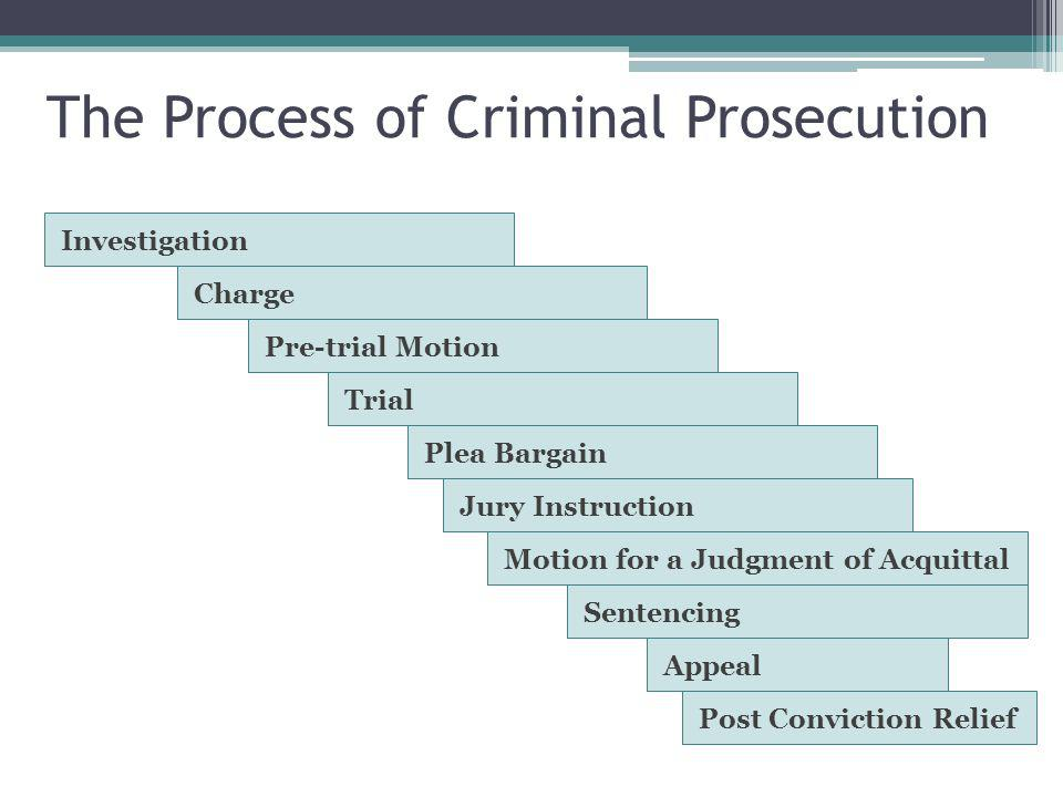 The Process of Criminal Prosecution Investigation Charge Pre-trial Motion Trial Plea Bargain Jury Instruction Motion for a Judgment of Acquittal Appeal Sentencing Post Conviction Relief