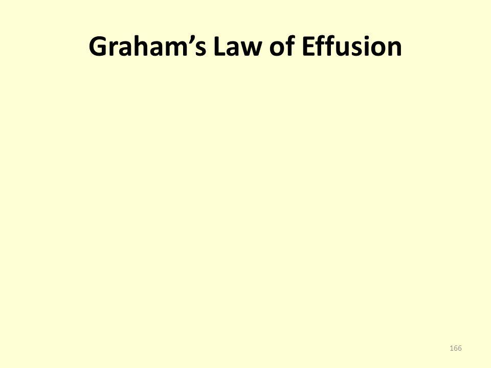 Grahams Law of Effusion 166