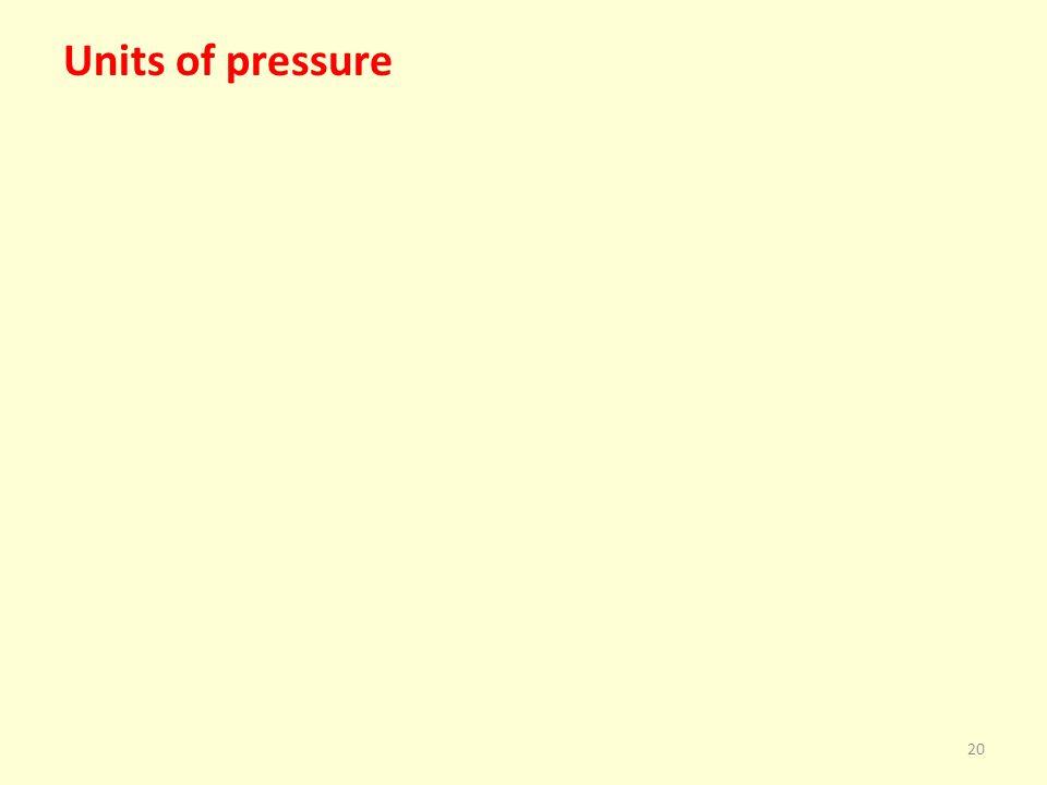 Units of pressure 20