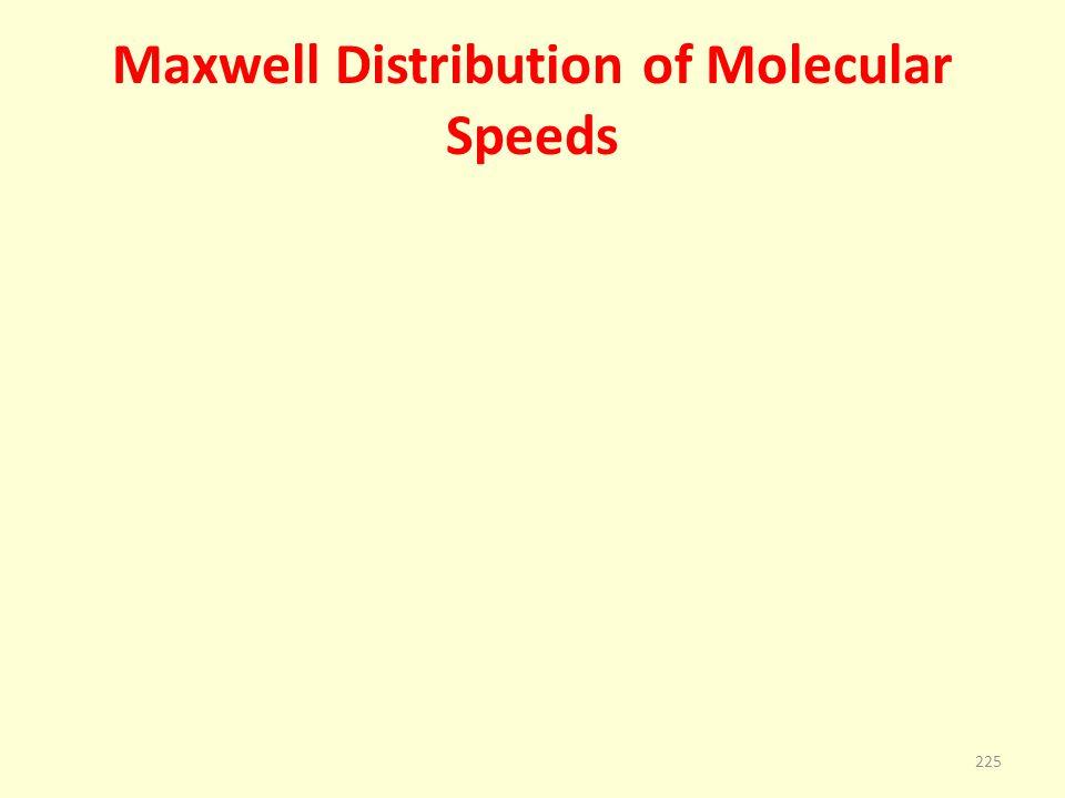 Maxwell Distribution of Molecular Speeds 225