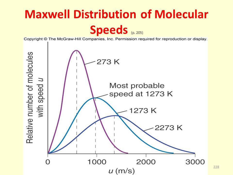 Maxwell Distribution of Molecular Speeds (p. 205) 228