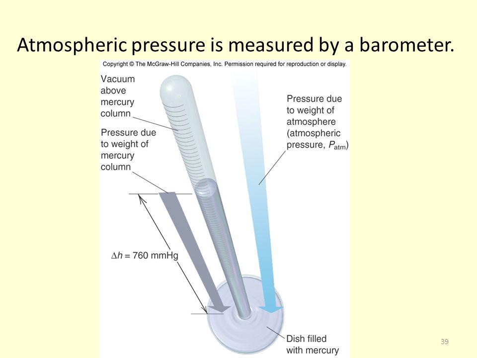 Atmospheric pressure is measured by a barometer. 39