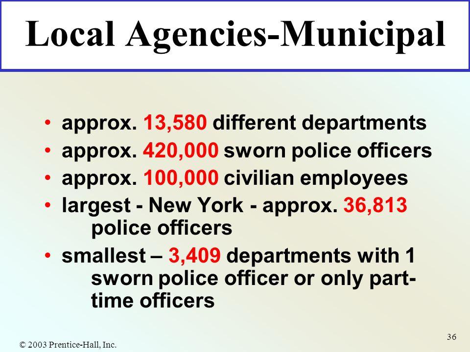 © 2003 Prentice-Hall, Inc. 36 Local Agencies-Municipal approx.