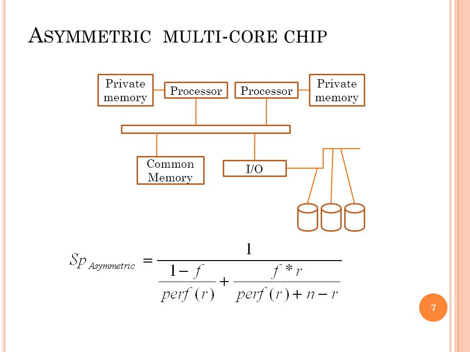 A SYMMETRIC MULTI - CORE CHIP Common Memory I/O Private memory Processor Private memory 7