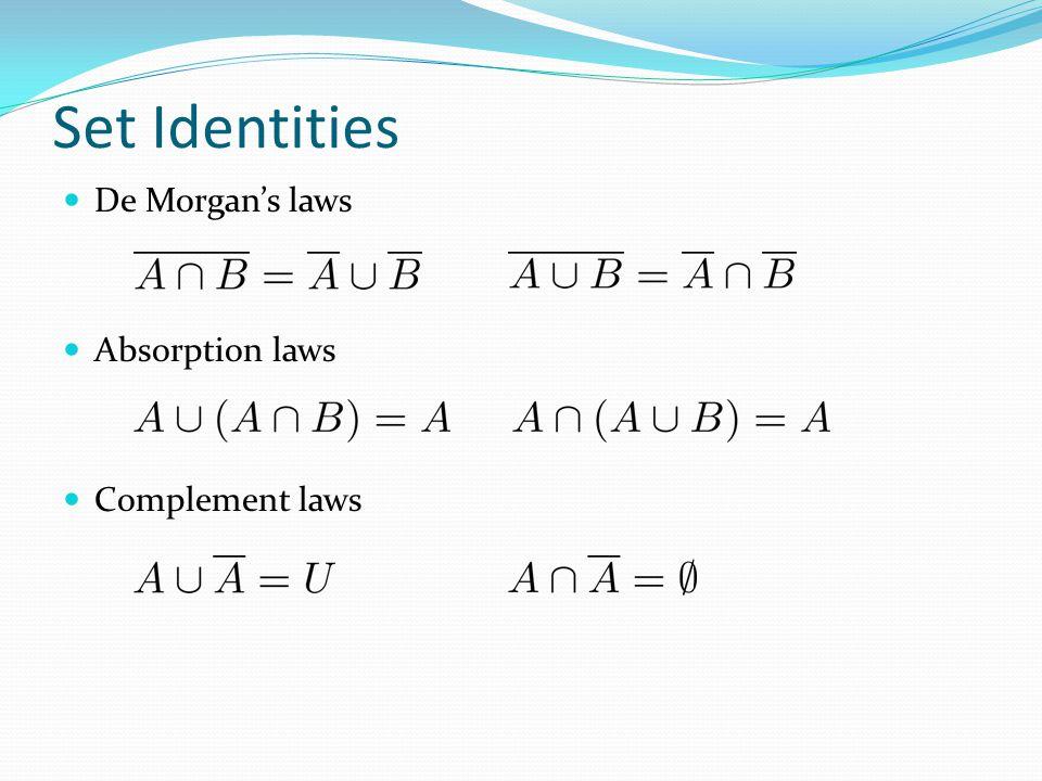 Set Identities De Morgans laws Absorption laws Complement laws