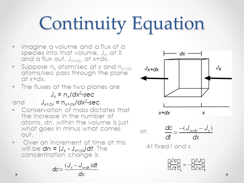 Deriving Ficks Second Law Continuity equation relates any change in flux along the gradient to change in concentration with time.