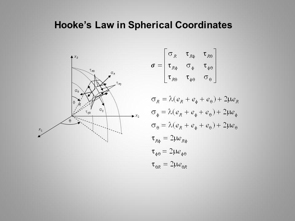 Hookes Law in Spherical Coordinates R x3x3 x1x1 x2x2 R R R