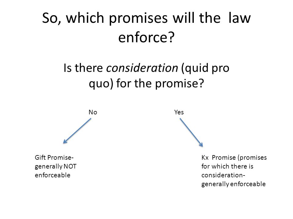 So, which promises will the law enforce. Is there consideration (quid pro quo) for the promise.