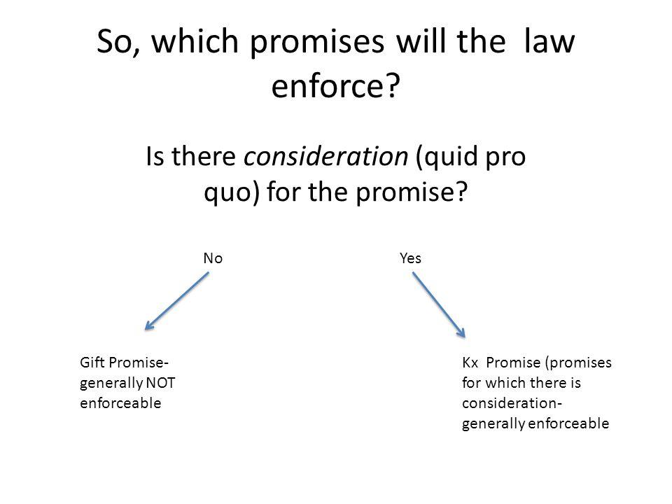 Policy Behind Fiege v.