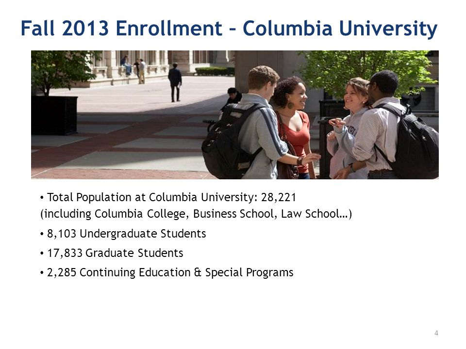 Fall 2013 Enrollment – Columbia University 4 Total Population at Columbia University: 28,221 (including Columbia College, Business School, Law School…
