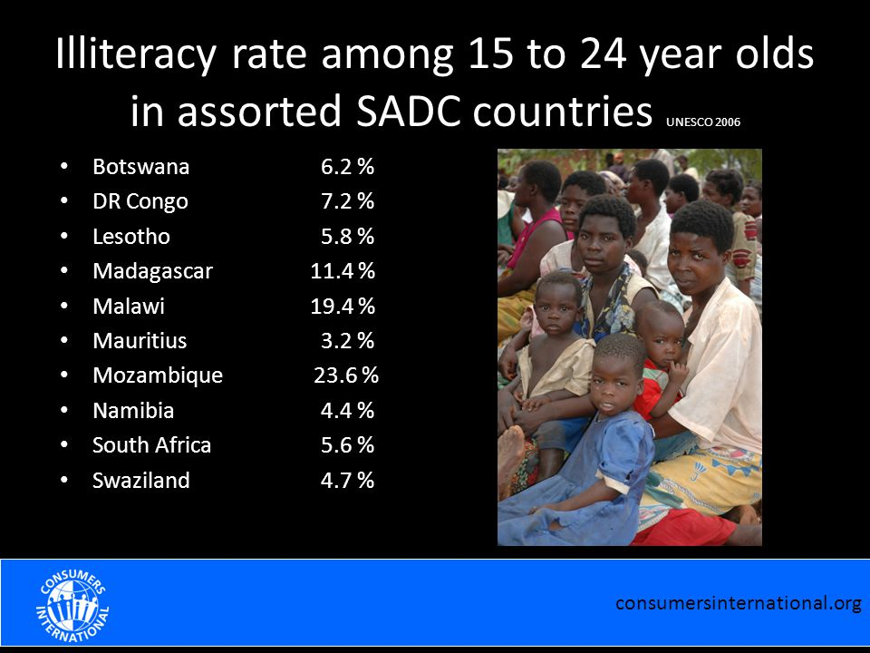 Illiteracy rate among 15 to 24 year olds in assorted SADC countries UNESCO 2006 Botswana6.2 % DR Congo7.2 % Lesotho5.8 % Madagascar 11.4 % Malawi 19.4