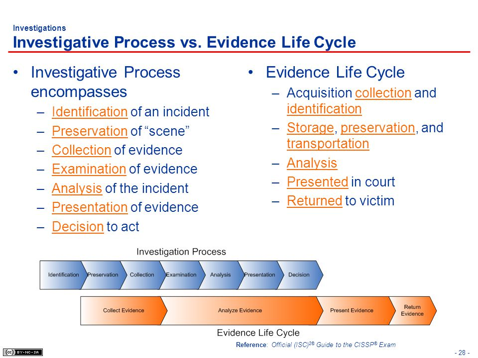 - 28 - Investigations Investigative Process vs. Evidence Life Cycle Investigative Process encompasses –Identification of an incident –Preservation of