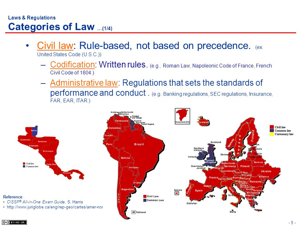 - 5 - Laws & Regulations Categories of Law …(1/4) Civil law: Rule-based, not based on precedence. (ex. United States Code (U.S.C.)) –Codification: Wri