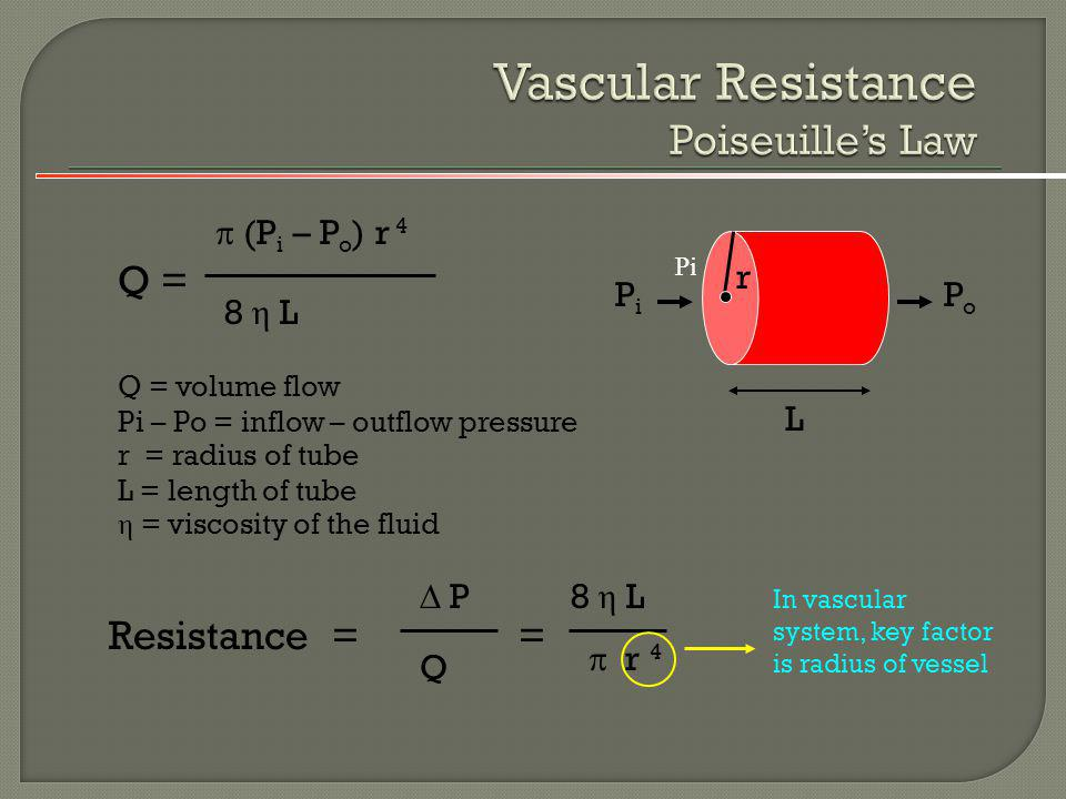 Q = (P i – P o ) r 4 8 η L Pi r PoPo PiPi L Pi – Po = inflow – outflow pressure r = radius of tube η = viscosity of the fluid L = length of tube Q = v