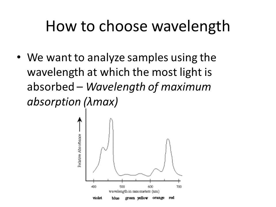 How to choose wavelength We want to analyze samples using the wavelength at which the most light is absorbed – Wavelength of maximum absorption (λmax)