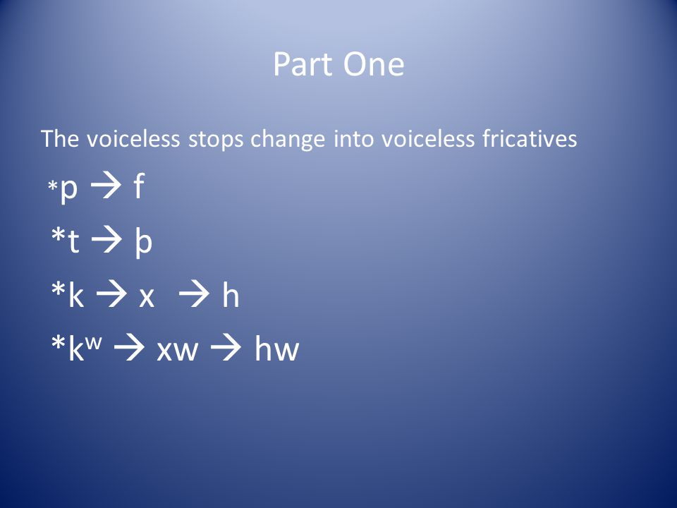 Part One The voiceless stops change into voiceless fricatives * p f *t þ *k x h *k w xw hw