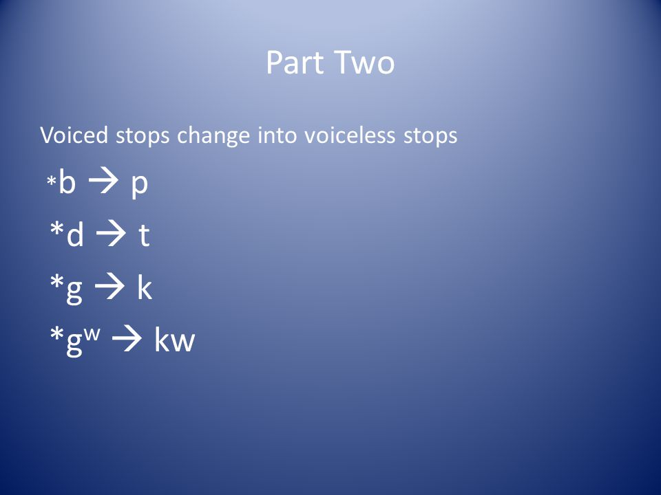Part Two Voiced stops change into voiceless stops * b p *d t *g k *g w kw