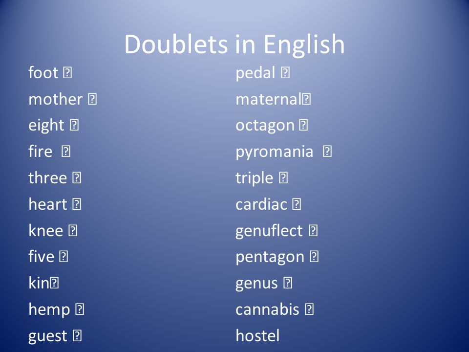 Doublets in English foot mother eight fire three heart knee five kin hemp pedal maternal octagon pyromania triple cardiac genuflect pentagon genus can