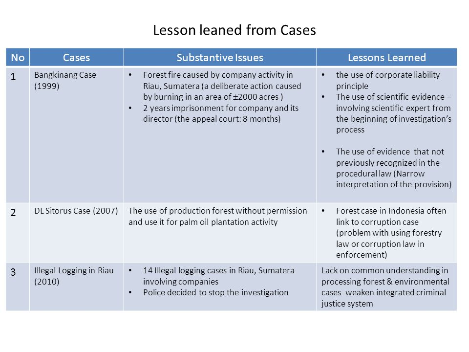 Lesson leaned from Cases NoCasesSubstantive IssuesLessons Learned 1 Bangkinang Case (1999) Forest fire caused by company activity in Riau, Sumatera (a deliberate action caused by burning in an area of 2000 acres ) 2 years imprisonment for company and its director (the appeal court: 8 months) the use of corporate liability principle The use of scientific evidence – involving scientific expert from the beginning of investigations process The use of evidence that not previously recognized in the procedural law (Narrow interpretation of the provision) 2 DL Sitorus Case (2007)The use of production forest without permission and use it for palm oil plantation activity Forest case in Indonesia often link to corruption case (problem with using forestry law or corruption law in enforcement) 3 Illegal Logging in Riau (2010) 14 Illegal logging cases in Riau, Sumatera involving companies Police decided to stop the investigation Lack on common understanding in processing forest & environmental cases weaken integrated criminal justice system