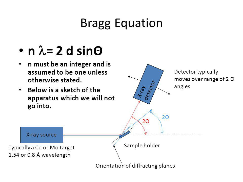 Bragg Equation n = 2 d sinΘ n must be an integer and is assumed to be one unless otherwise stated. Below is a sketch of the apparatus which we will no