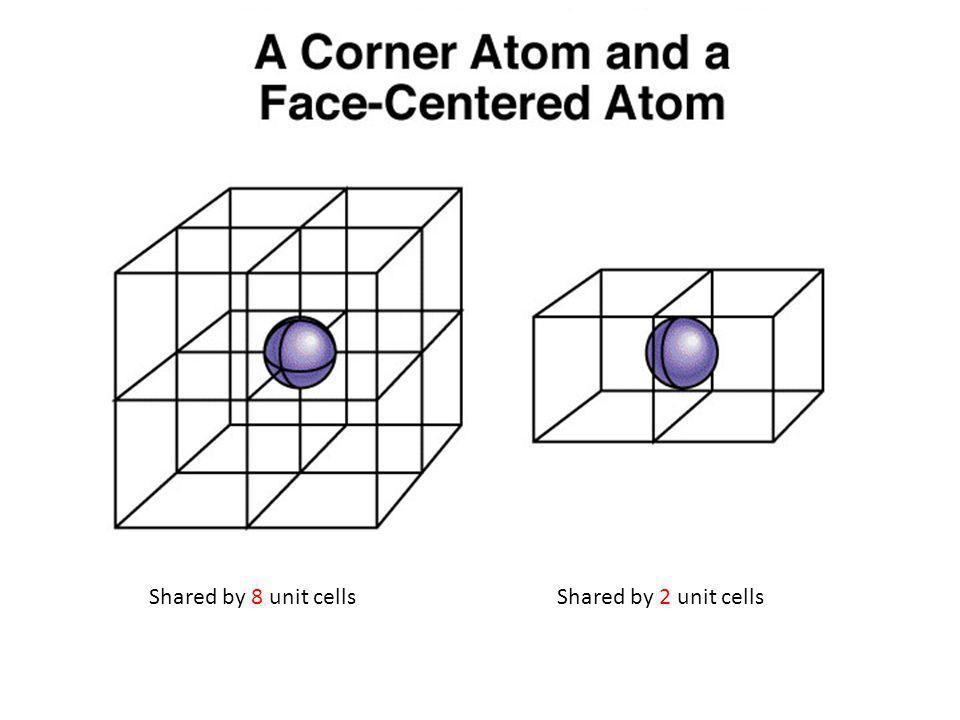 Shared by 8 unit cells Shared by 2 unit cells