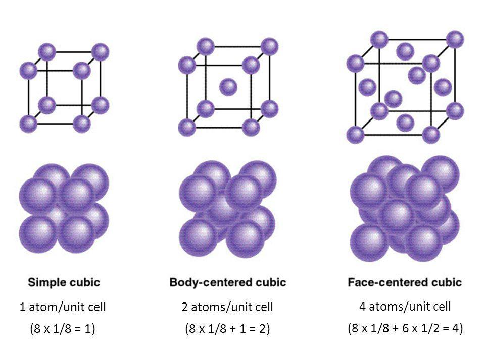 1 atom/unit cell (8 x 1/8 = 1) 2 atoms/unit cell (8 x 1/8 + 1 = 2) 4 atoms/unit cell (8 x 1/8 + 6 x 1/2 = 4)