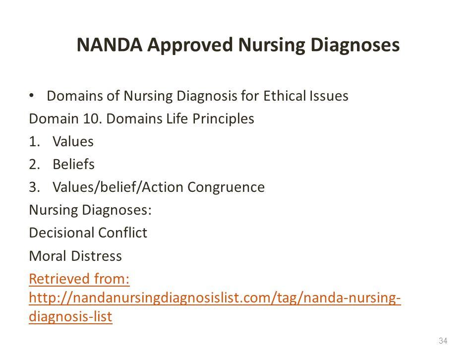 NANDA Approved Nursing Diagnoses Domains of Nursing Diagnosis for Ethical Issues Domain 10. Domains Life Principles 1.Values 2.Beliefs 3.Values/belief