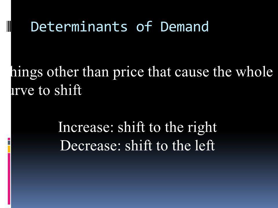Determinants of Demand Things other than price that cause the whole curve to shift Increase: shift to the right Decrease: shift to the left