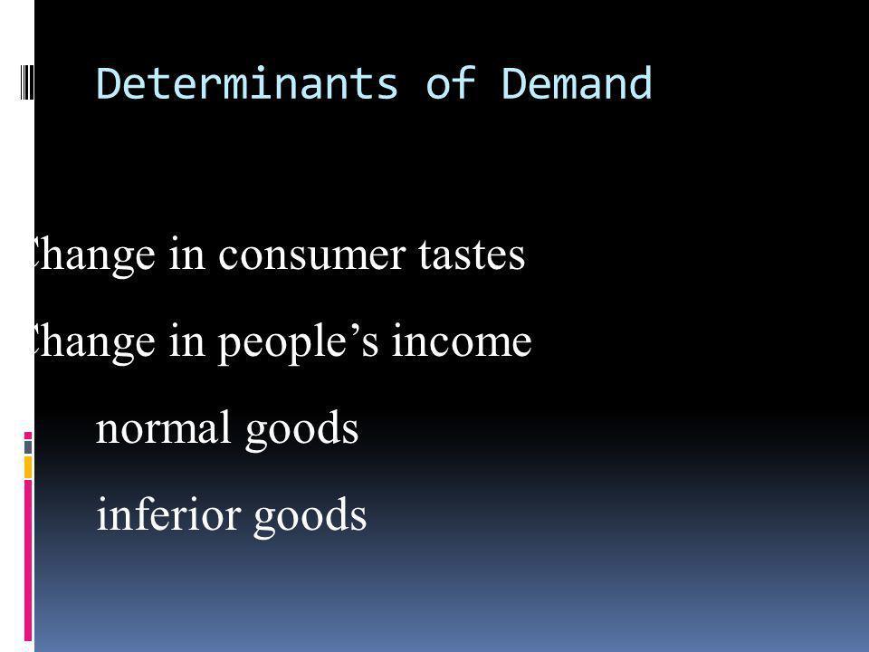 Determinants of Demand Change in consumer tastes Change in peoples income normal goods inferior goods