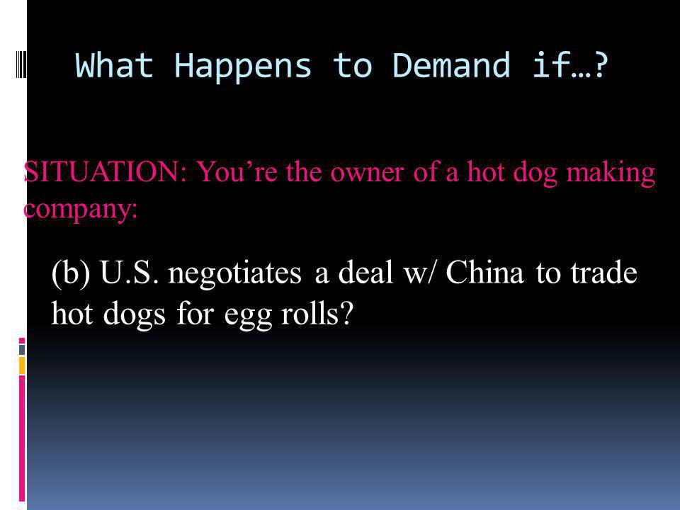 What Happens to Demand if…? SITUATION: Youre the owner of a hot dog making company: (b) U.S. negotiates a deal w/ China to trade hot dogs for egg roll