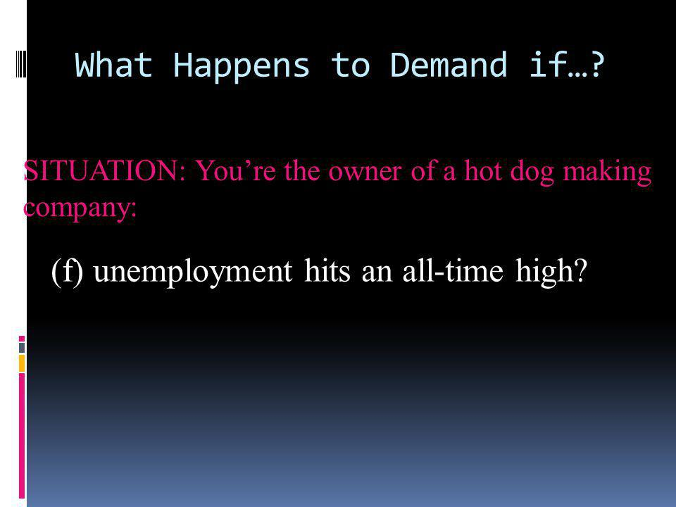 What Happens to Demand if…? SITUATION: Youre the owner of a hot dog making company: (f) unemployment hits an all-time high?