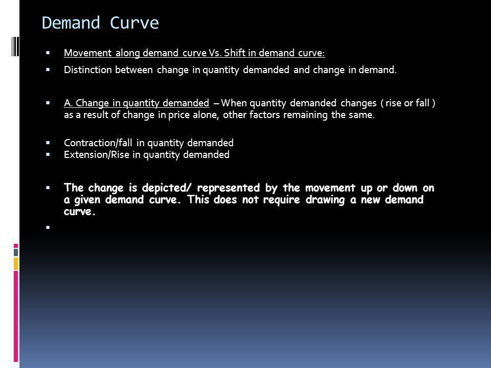 Demand Curve Movement along demand curve Vs. Shift in demand curve: Distinction between change in quantity demanded and change in demand. A. Change in