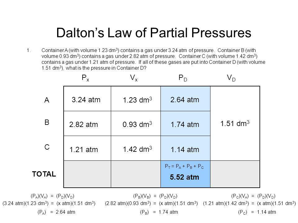 Dalton's Law of Partial Pressures Keys Dalton's Law of Partial Pressures http://www.unit5.org/chemistry/GasLaws.html