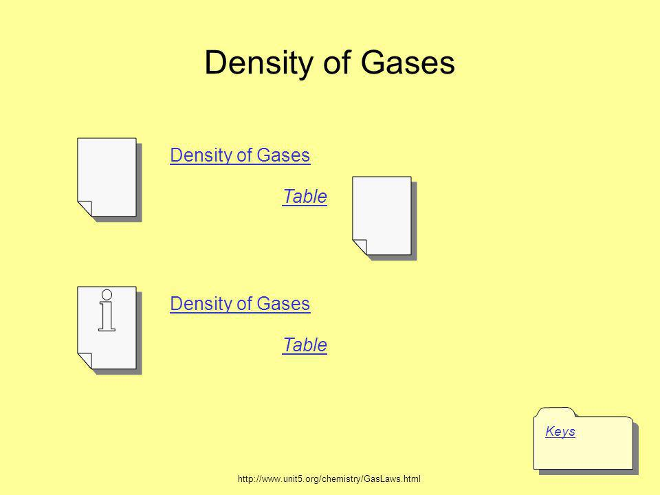 Density and the Ideal Gas Law Combining the formula for density with the Ideal Gas law, substituting and rearranging algebraically: M = Molar Mass P =