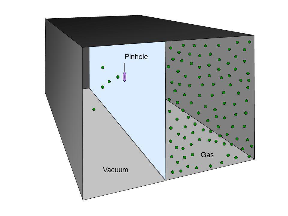Vacuum Gas Pinhole