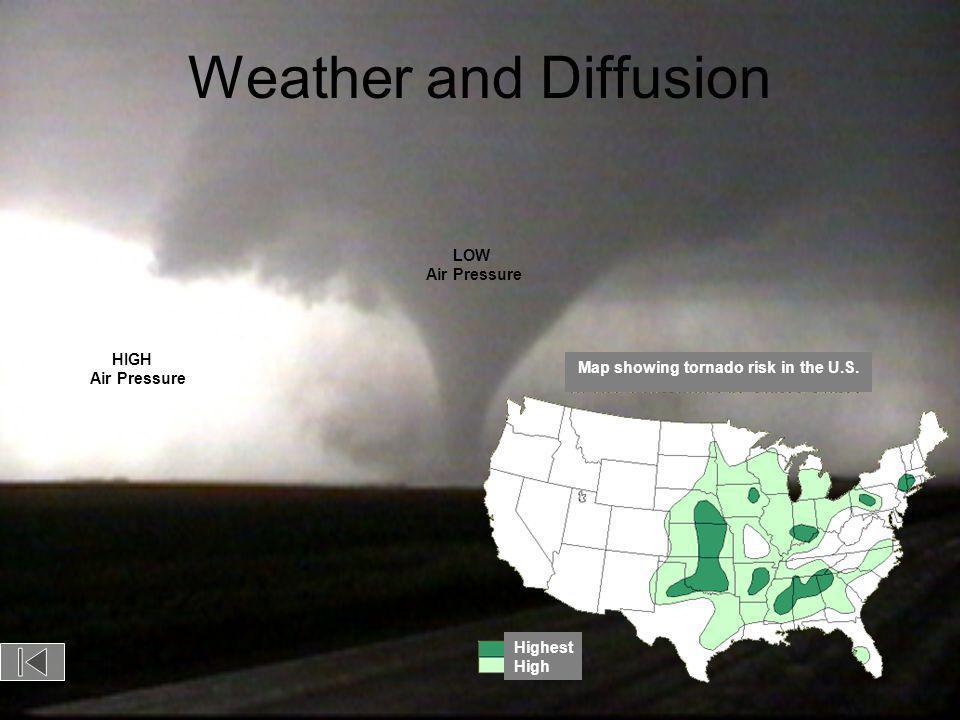 Weather & Air Pressure HIGH pressure = good weather LOW LOW pressure = bad weather