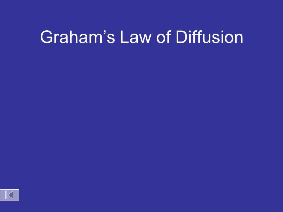NET NET MOVEMENT To use Grahams Law, both gases must be at same temperature. diffusion diffusion: particle movement from high to low concentration eff