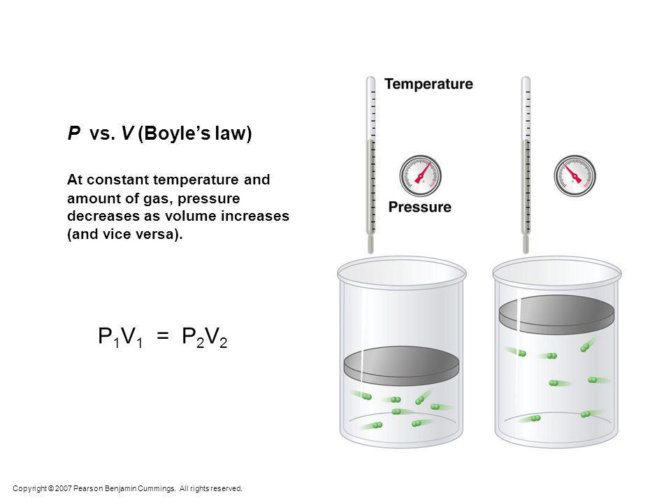 Boyles Law Timberlake, Chemistry 7 th Edition, page 253 P 1 V 1 = P 2 V 2 (Temperature is held constant)
