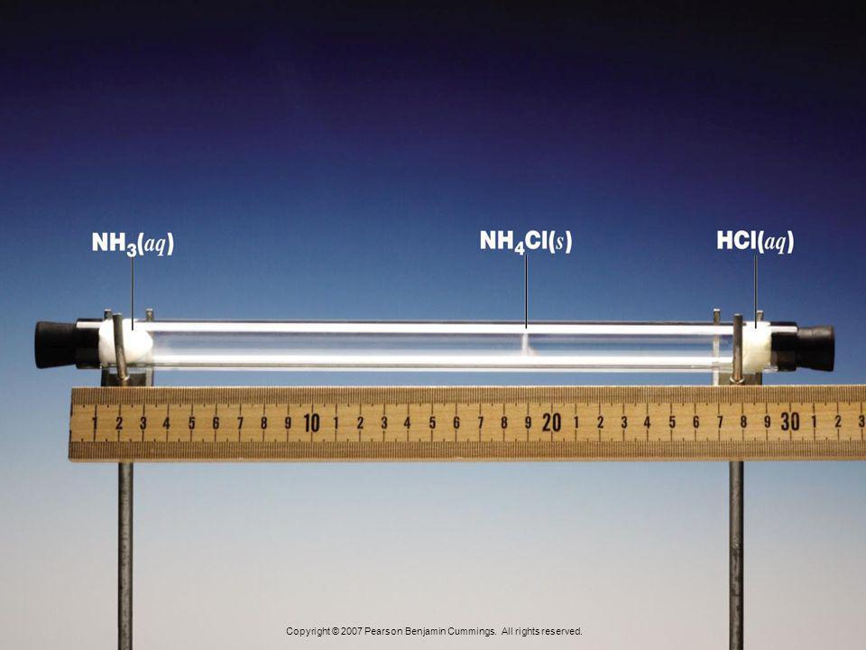 Calculation of Diffusion Rate V 1 m 2 V 2 m 1 = NH 3 V 1 = X M 1 = 17 amu HCl V 2 = X M 2 = 36.5 amu Substitute values into equation V 1 36.5 V 2 17 =