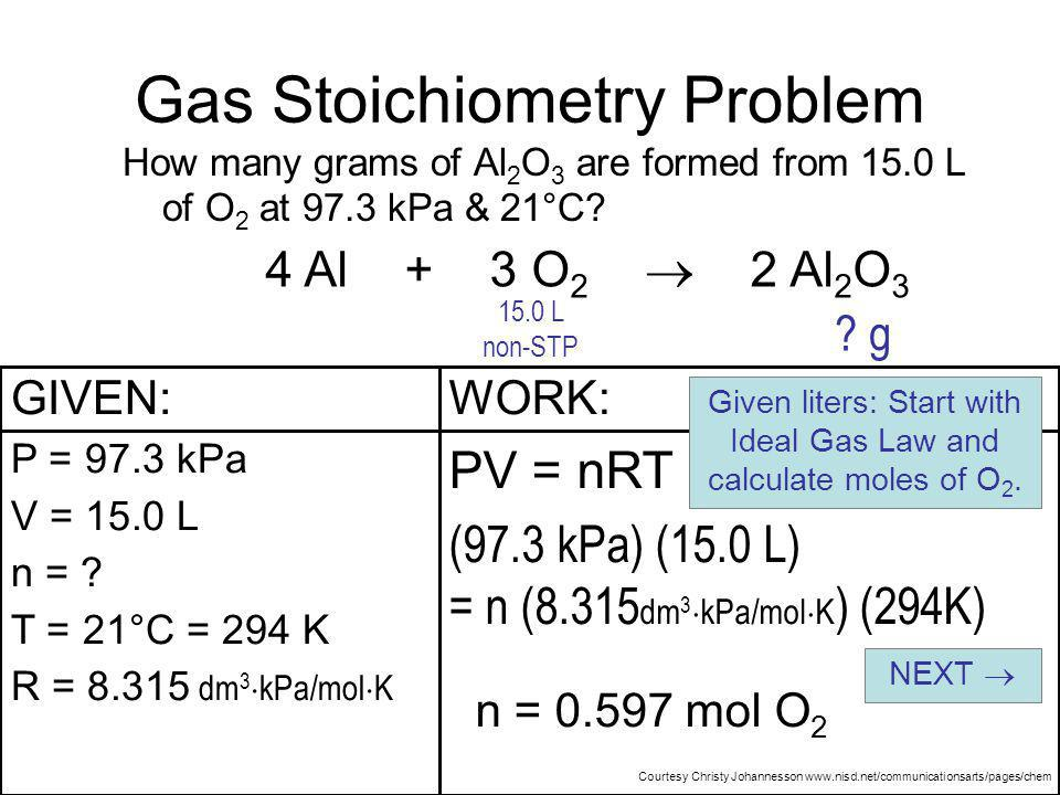 WORK: PV = nRT (103 kPa)V =(1mol)(8.315 dm 3 kPa/mol K )(298K) V = 1.26 dm 3 CO 2 Gas Stoichiometry Problem What volume of CO 2 forms from 5.25 g of C