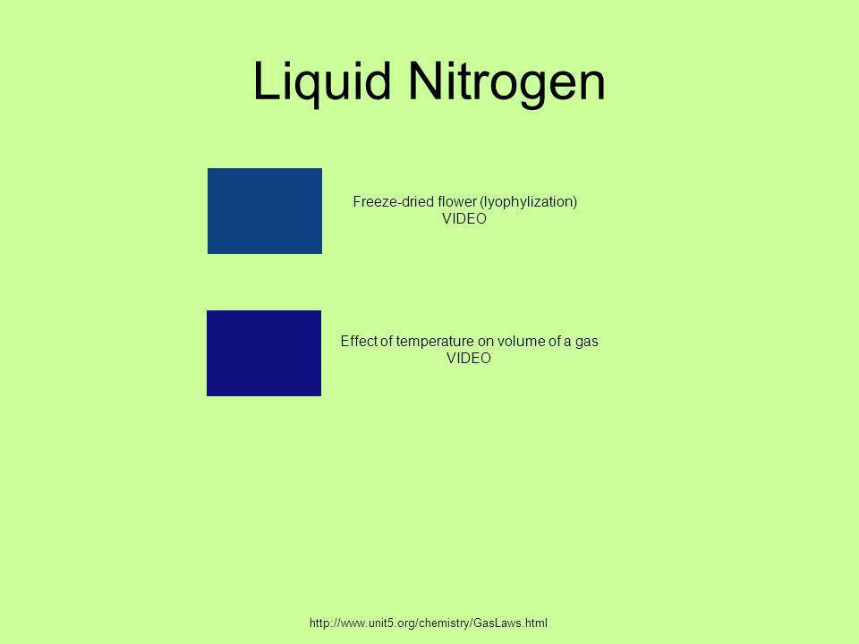 Pressure Gauge for N 2 Note frozen water vapor on pipe (bottom left) of photo.