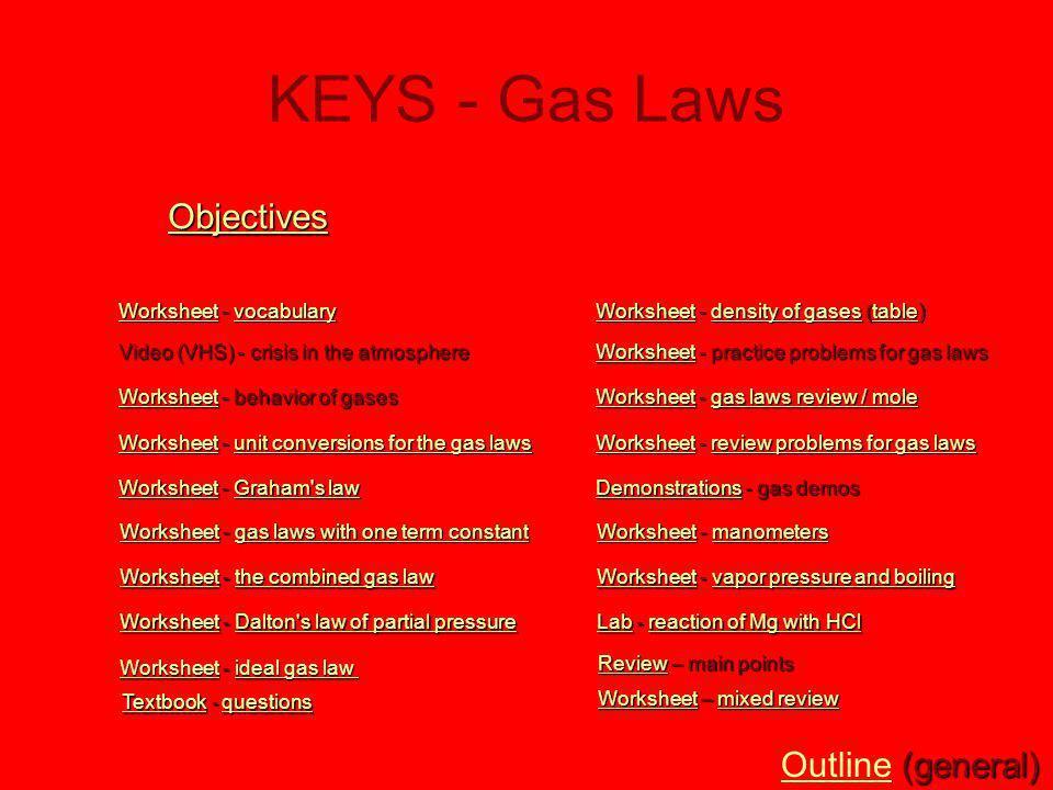Resources - Gas Laws Objectives WorksheetWorksheet - vocabulary Worksheet Video (VHS) - crisis in the atmosphere WorksheetWorksheet - behavior of gase