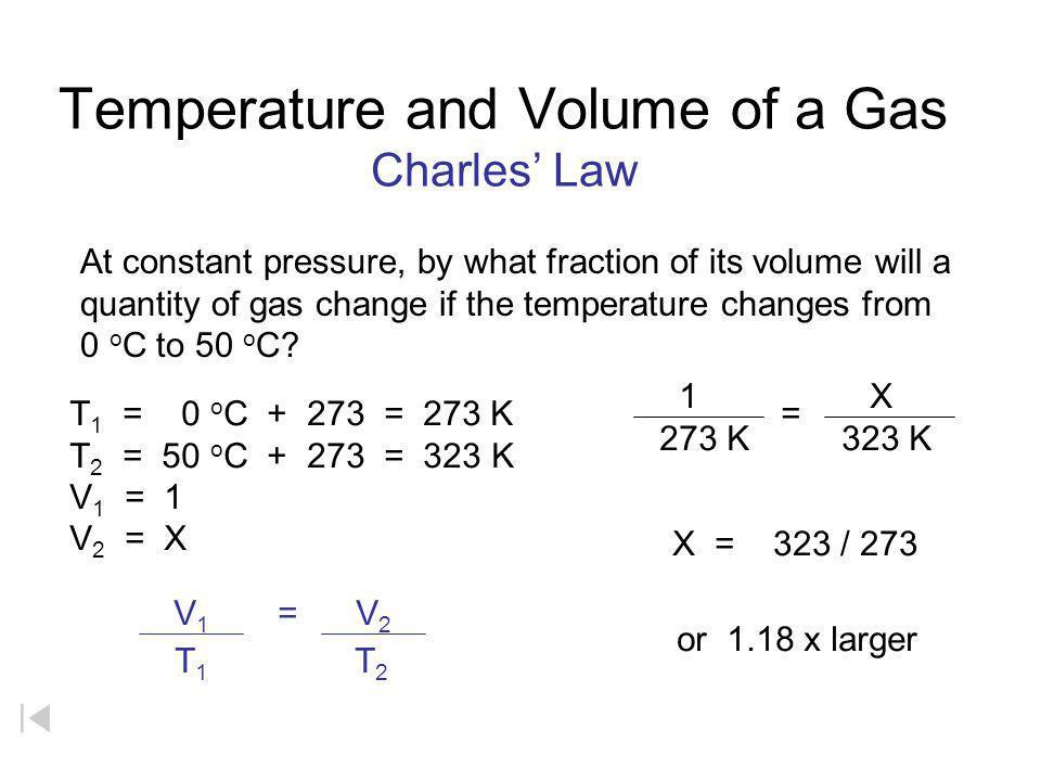 Zumdahl, Zumdahl, DeCoste, World of Chemistry 2002, page 428 Charles' Law